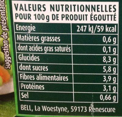 """Petits pois et carottes sélection """" - Informations nutritionnelles - fr"""