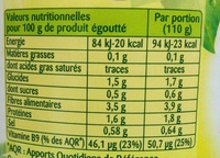 Haricots Verts extra-fins & rangés - Informations nutritionnelles