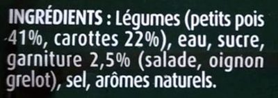 Petits Pois et Carottes - Ingrédients