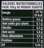 Petits Pois et Carottes - Informations nutritionnelles - fr