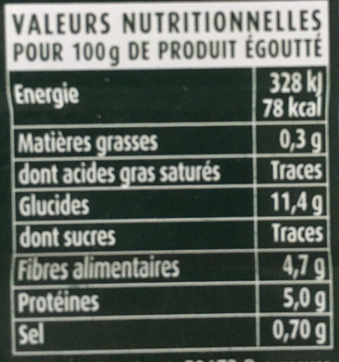 Flageolets préparés - Informations nutritionnelles - fr