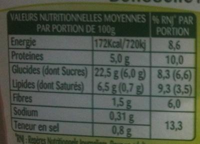 Taboulé aux crevettes - Voedingswaarden - fr