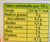 Carottes râpées au Citron de Sicile - Informations nutritionnelles