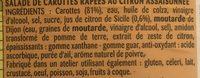 Carottes râpées au Citron de Sicile - Ingrediënten