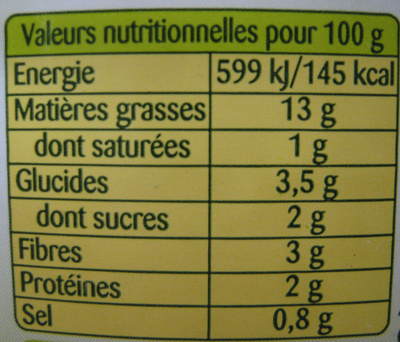 Céleri rémoulade au Fromage Blanc - Nutrition facts