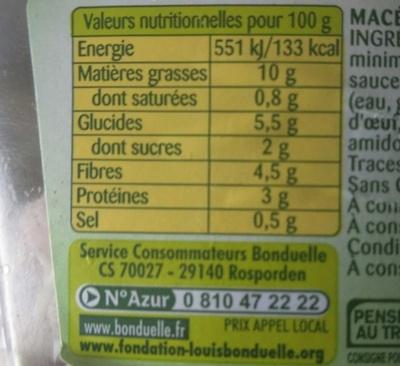 Macédoine de Légumes - Nutrition facts