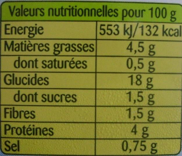 Riz à la Provençale au Thon et Basilic - Información nutricional