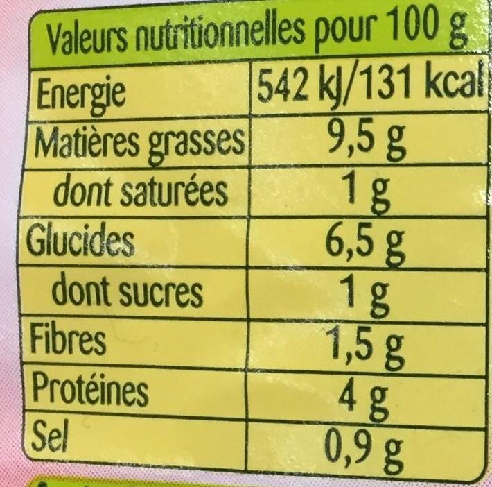 Piémontaise au Jambon et Tomate fraîche - Nutrition facts