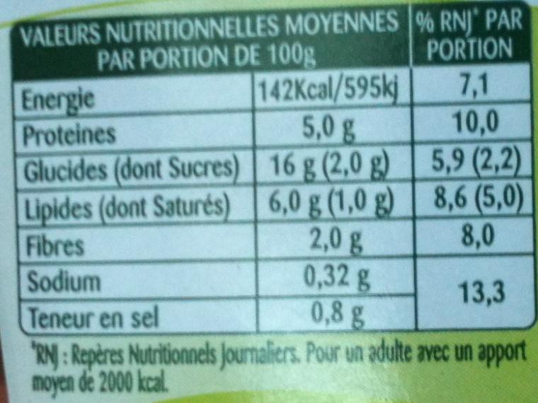 Penne au Poulet Grillé à la Napolitaine - Informations nutritionnelles - fr