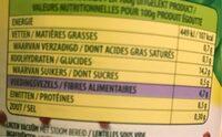 Bonduelle lentille - Nutrition facts - fr