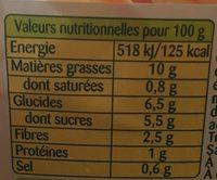 Coleslaw à la Moutarde à l'Ancienn - Voedingswaarden - fr