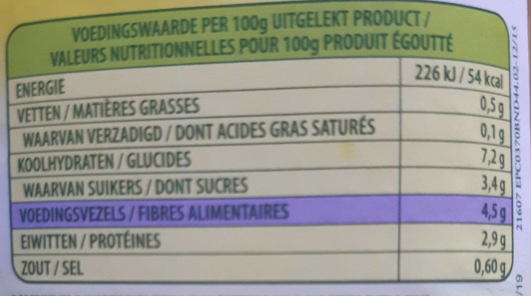 Petits pois et carottes extra fins - Nutrition facts - fr