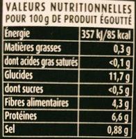 Lentilles préparées, carottes et oignons - Informations nutritionnelles