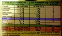 Galettes de légumes choux-fleurs, brocolis & carottes - Voedingswaarden