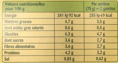 Galettes La Printanière - Duo de courgettes et petits légumes - Voedingswaarden - fr