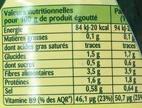Haricots Verts Extra Fins X2 Bonduelle 880G Prix Choc - Informations nutritionnelles - fr