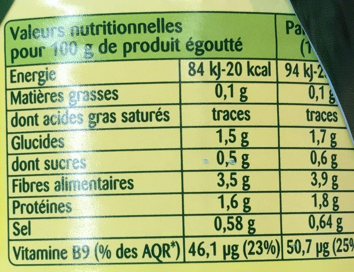 Haricots Verts Extra Fins X2 Bonduelle 880G Prix Choc - Informations nutritionnelles