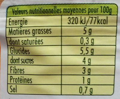 carrote râpé - Voedingswaarden - fr