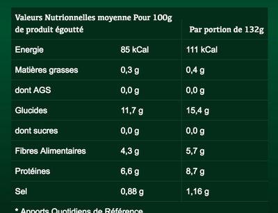 """Lentilles préparées """"tendres & fondantes"""" - Informations nutritionnelles"""