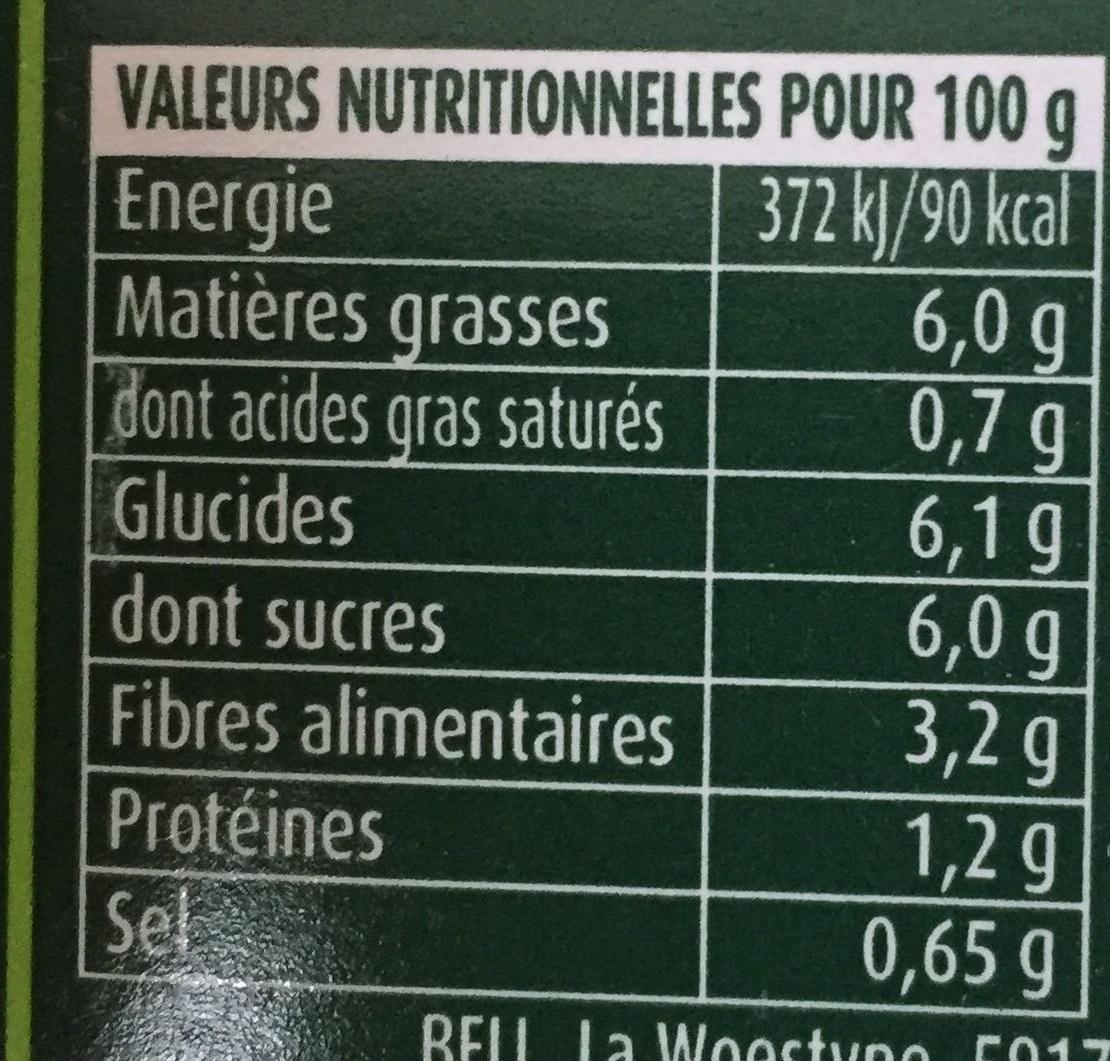 Aubergines cuisinées à la provençale - Informations nutritionnelles - fr