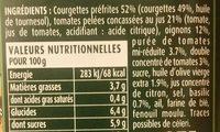 Courgettes cuisinées à la Provençale - Ingredients - fr