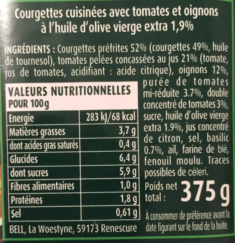 Courgettes cuisinées à la Provençale - Nutrition facts - fr