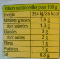 Concombres au fromage blanc et ciboulette - Informations nutritionnelles