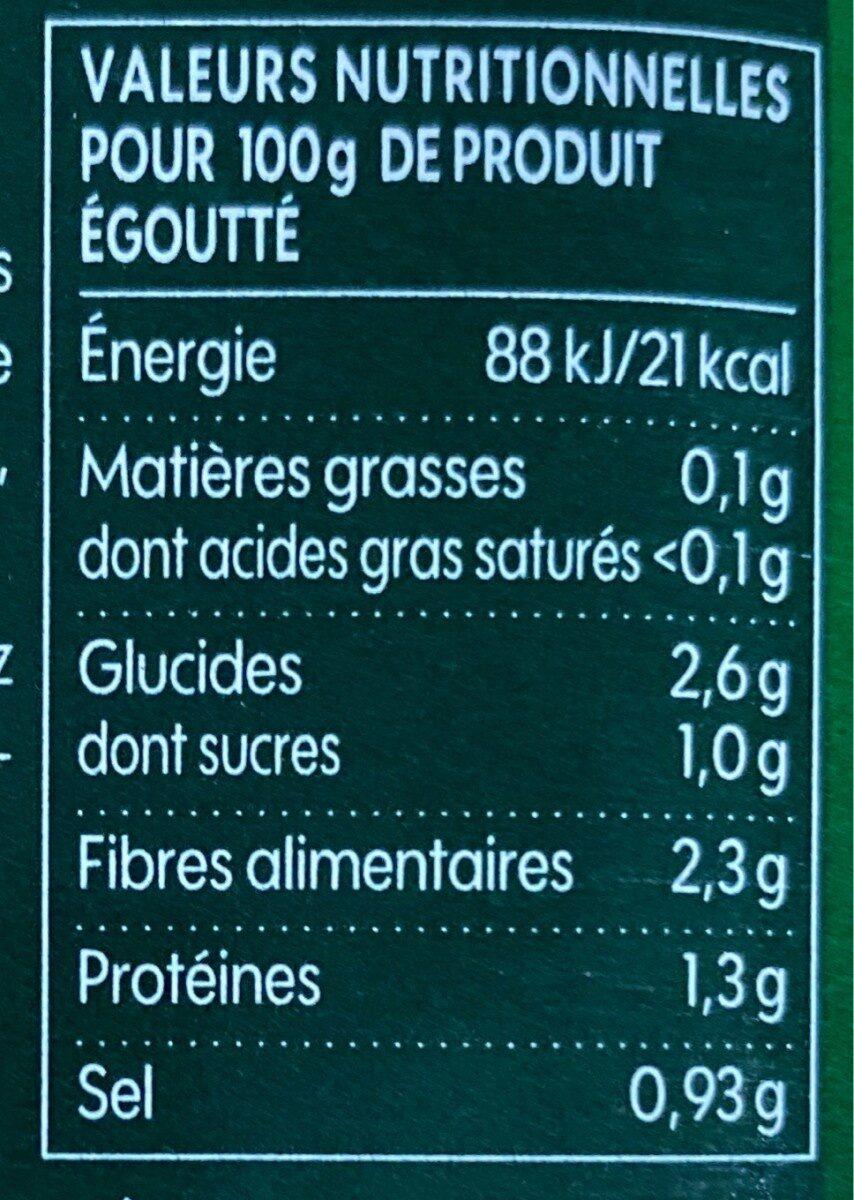 Fagots de haricots verts et liens de poireaux - Nährwertangaben - fr