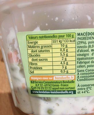 Macedoine de legumes - Informations nutritionnelles