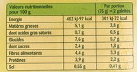 Galettes de Légumes, haricot, carotte, pdt - Voedigswaarden