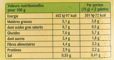 Galettes de Légumes, haricot, carotte, pdt - Informations nutritionnelles