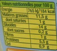 Tortis et Concombres au Saumon - Nutrition facts