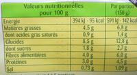 Poêlée rustique - Informations nutritionnelles