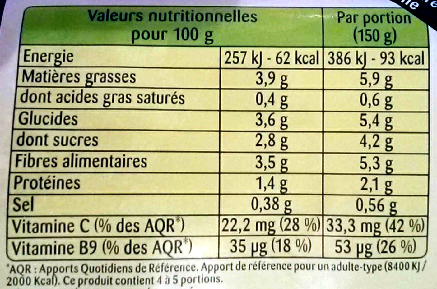 Poêlée du sud : La catalane aux haricots plats, courgettes grillées, thym - Informations nutritionnelles - fr