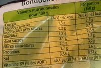 Poêlée La Romaine - Courgettes, Poivrons grillés, Epinards - Informations nutritionnelles - fr