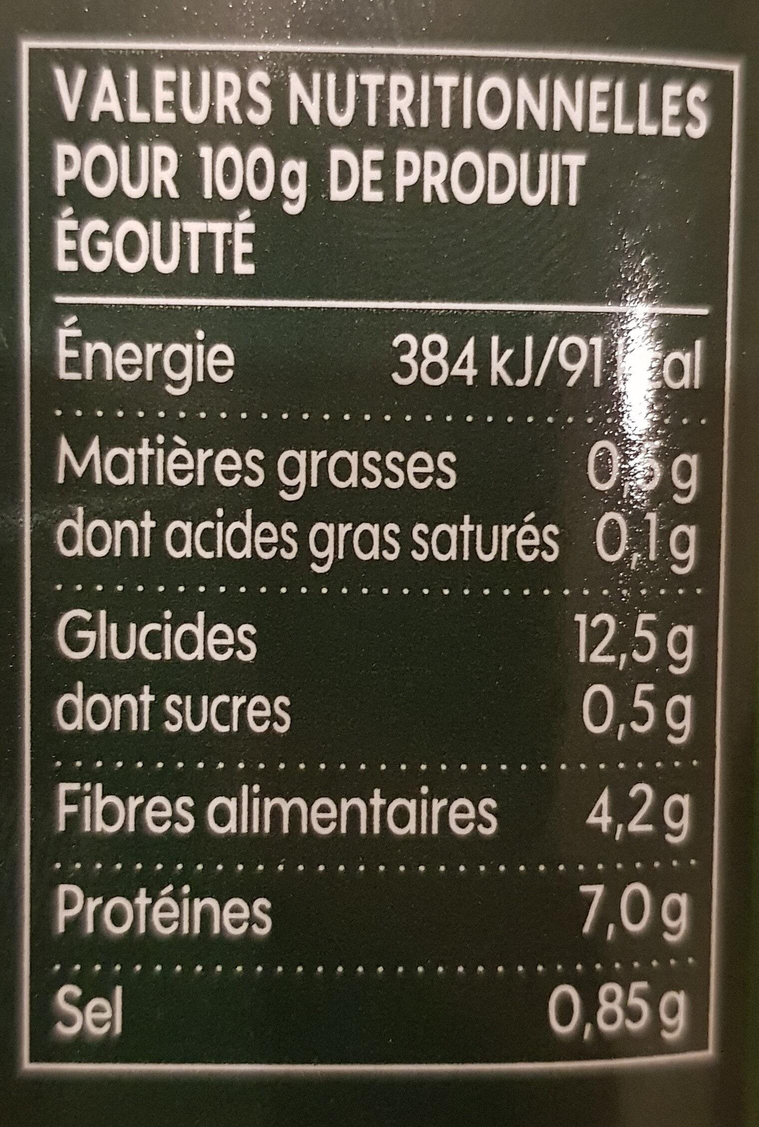 Lentilles cuisinées aux oignons et carottes - Informations nutritionnelles