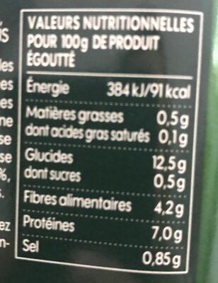 Lentilles préparées - Valori nutrizionali - fr