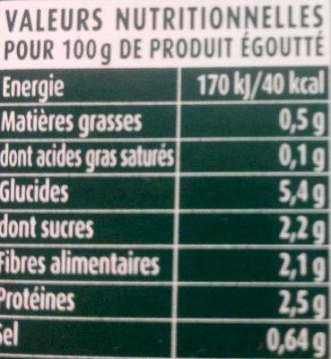 Petits choux de Bruxelles - Nutrition facts - fr