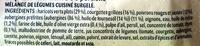 La Catalane aux Haricots plats, Courgettes grillées, Thym - Ingredients