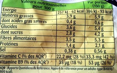 La Catalane aux Haricots plats, Courgettes grillées, Thym - Nutrition facts