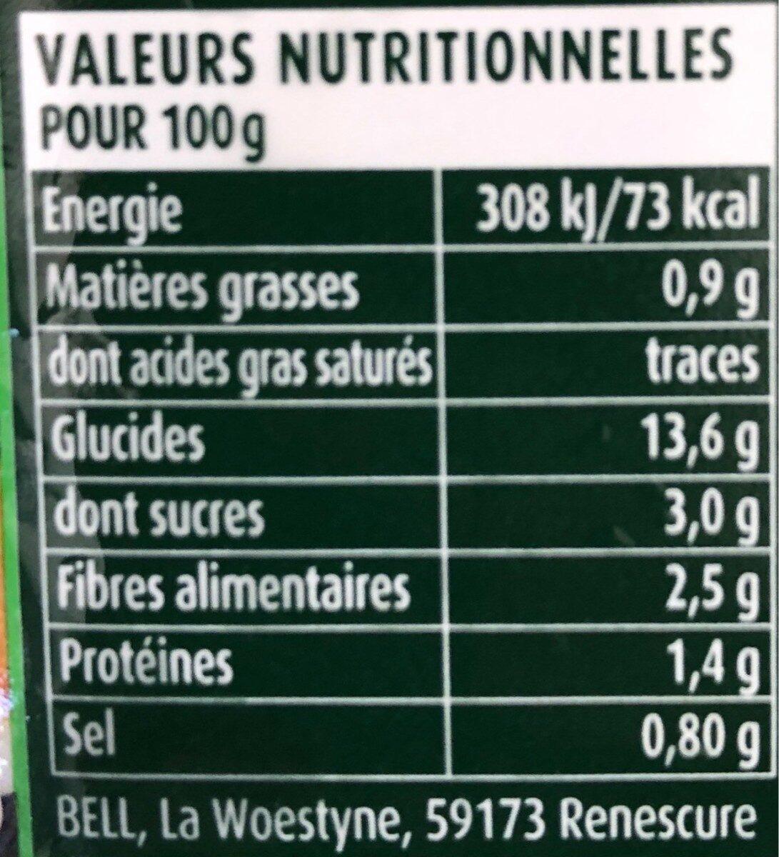 Marrons cuisinés à la Forestière - Nutrition facts - fr