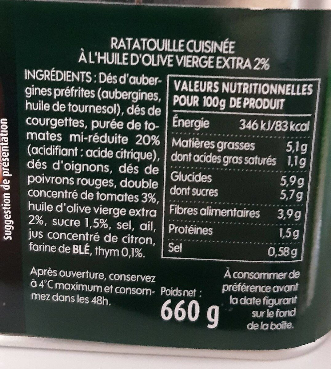 Ratatouille cuisinée à la provencale - Nutrition facts - fr