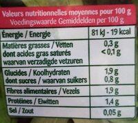 Jeunes Pousses - Informations nutritionnelles - fr