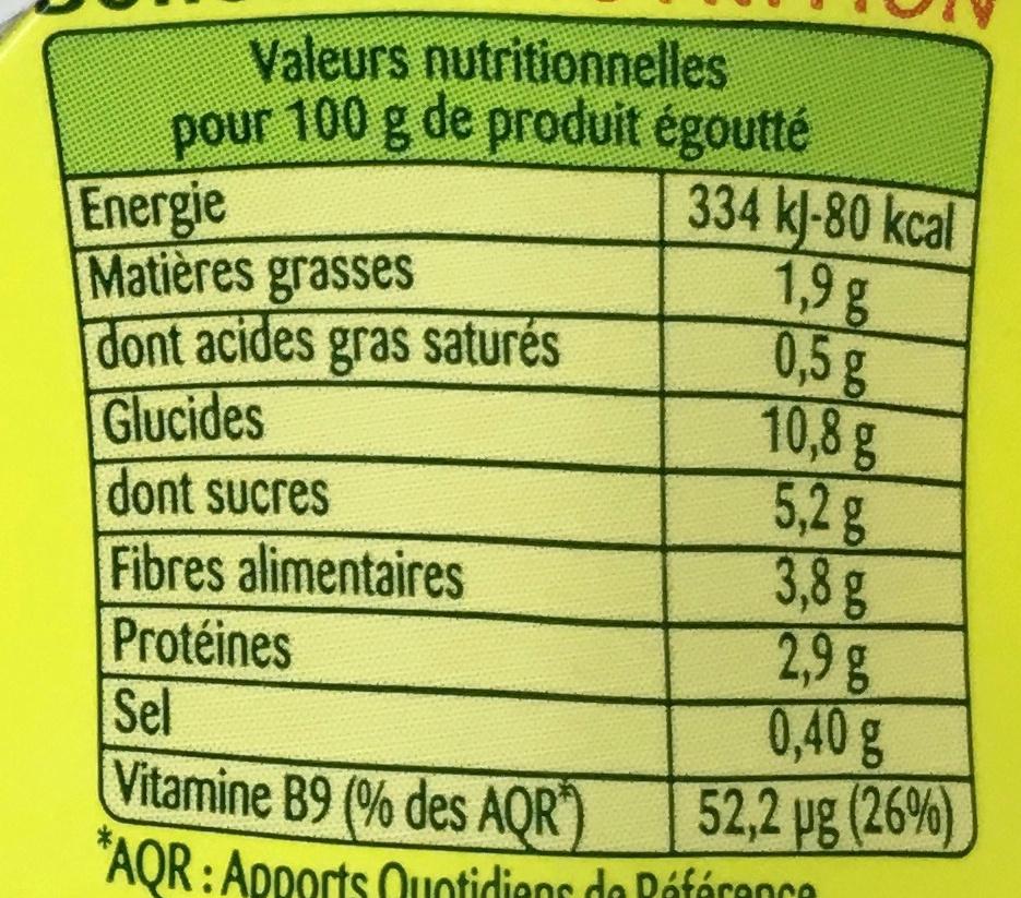 Maïs bio - Nutrition facts
