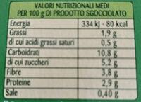 Maïs Bio sans sucres ajoutés - Valori nutrizionali - it