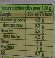 Carottes râpées au citron de Sicile (maxi format) - Voedingswaarden