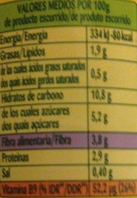 Maizbio - Nutrition facts - fr