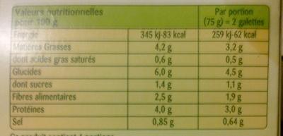 Galettes de légumes - Voedigswaarden