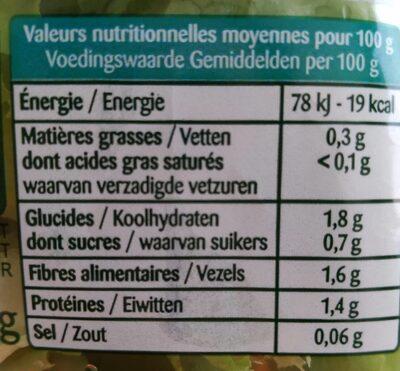 Feuille de Chêne Bio - Información nutricional - fr