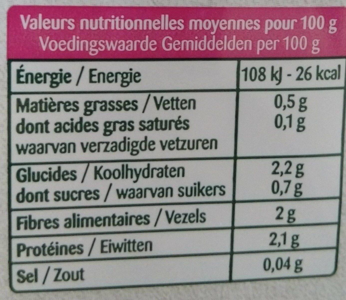 Mâche Bio - Informations nutritionnelles - fr